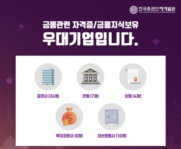 자료제공=한국증권인재개발원